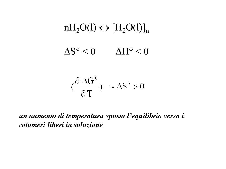 S° < 0 H° < 0 nH2O(l)  [H2O(l)]n
